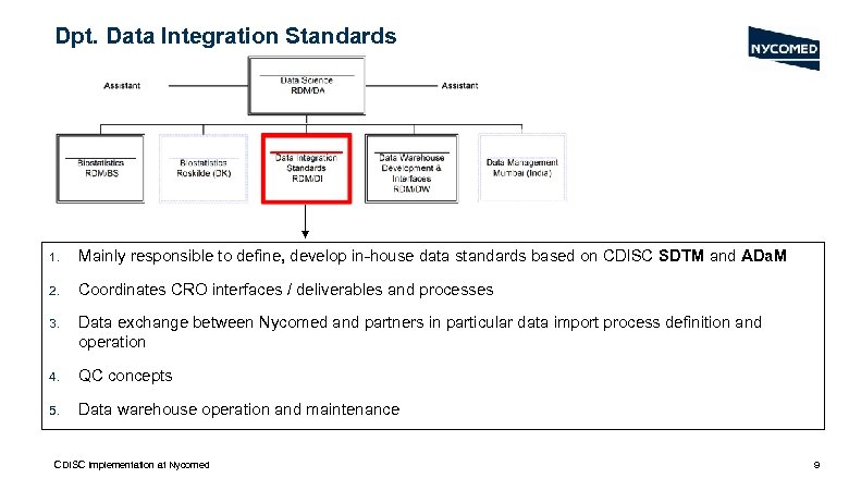 Dpt. Data Integration Standards 1. Mainly responsible to define, develop in-house data standards based