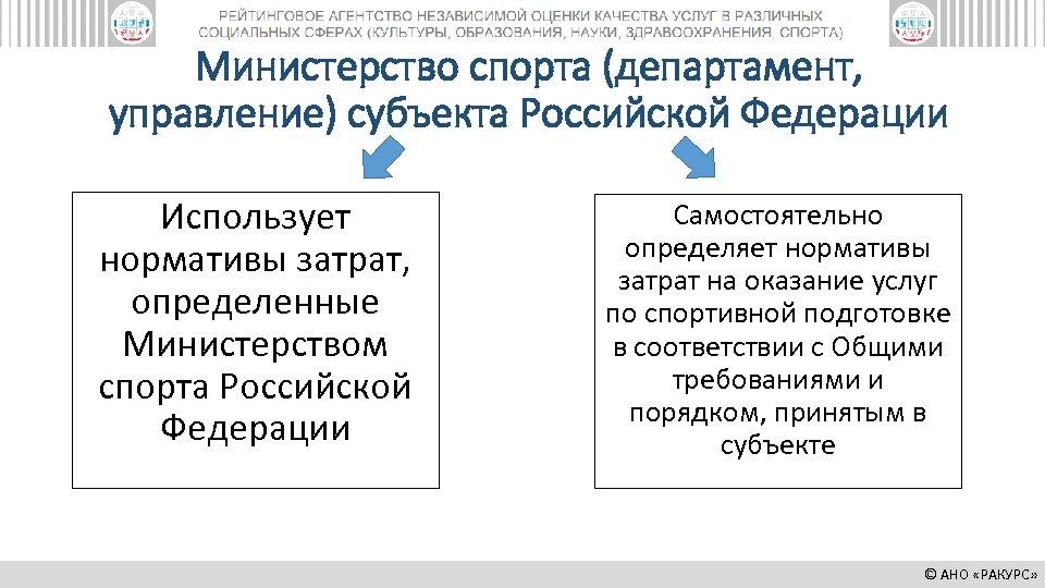 Министерство спорта (департамент, управление) субъекта Российской Федерации Использует нормативы затрат, определенные Министерством спорта Российской