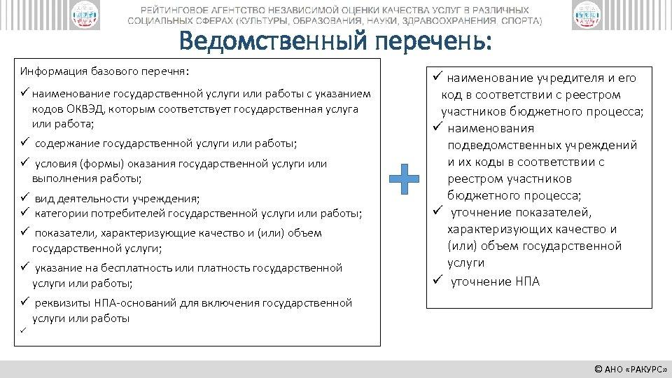 Ведомственный перечень: Информация базового перечня: ü наименование государственной услуги или работы с указанием кодов
