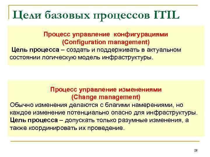 Цели базовых процессов ITIL Процесс управление конфигурациями (Configuration management) Цель процесса – создать и