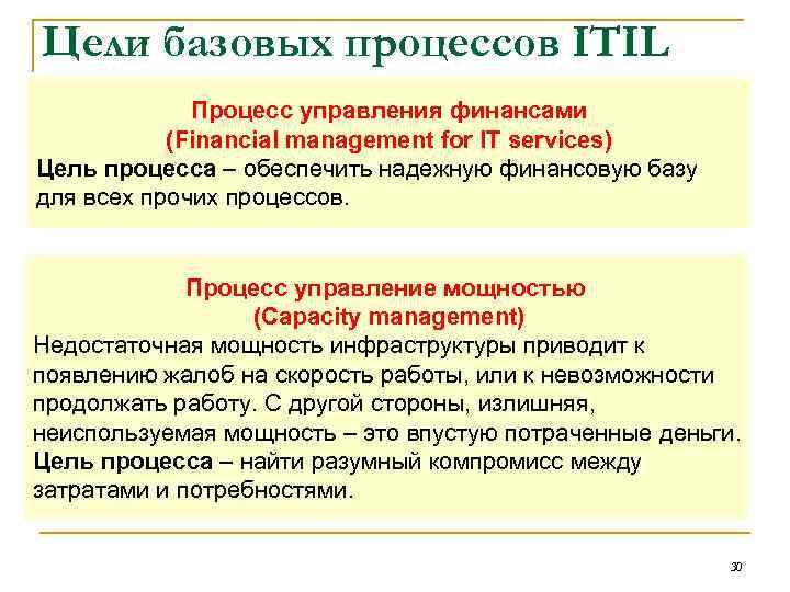 Цели базовых процессов ITIL Процесс управления финансами (Financial management for IT services) Цель процесса