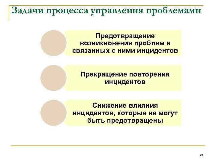Задачи процесса управления проблемами Предотвращение возникновения проблем и связанных с ними инцидентов Прекращение повторения