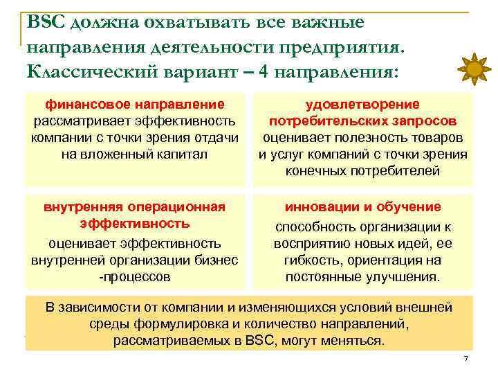 BSC должна охватывать все важные направления деятельности предприятия. Классический вариант – 4 направления: финансовое