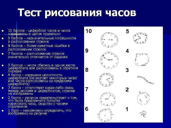 Тест рисования часов n n n n n 10 баллов - циферблат часов и