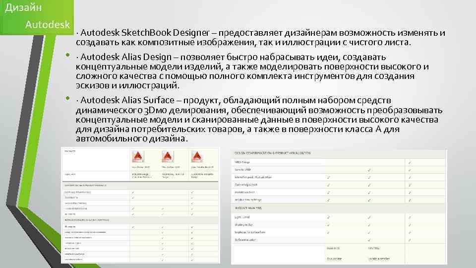 • • • · Autodesk Sketch. Book Designer – предоставляет дизайнерам возможность изменять
