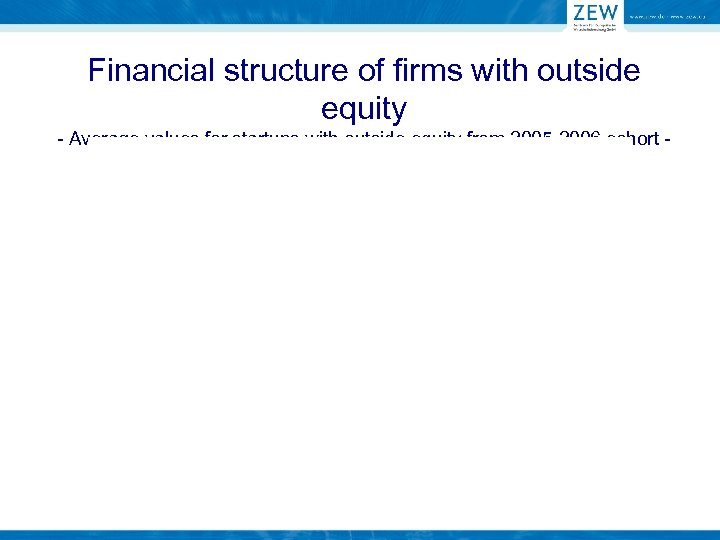 Financial structure of firms with outside equity - Average values for startups with outside