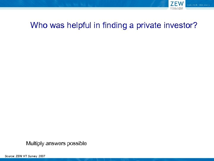 Who was helpful in finding a private investor? Multiply answers possible Source: ZEW HT