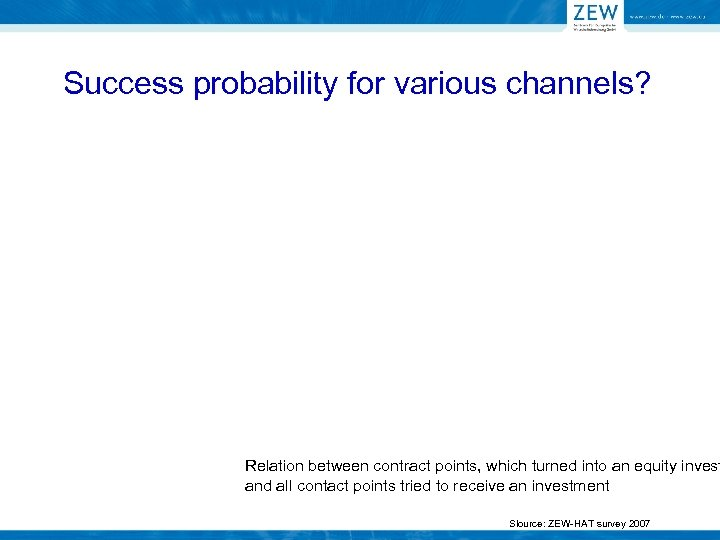 Success probability for various channels? Relation between contract points, which turned into an equity