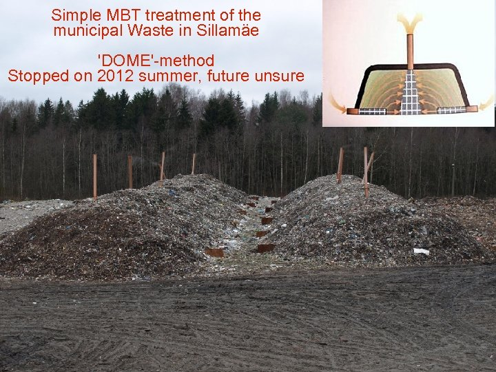 Simple MBT treatment of the municipal Waste in Sillamäe 'DOME'-method Stopped on 2012 summer,