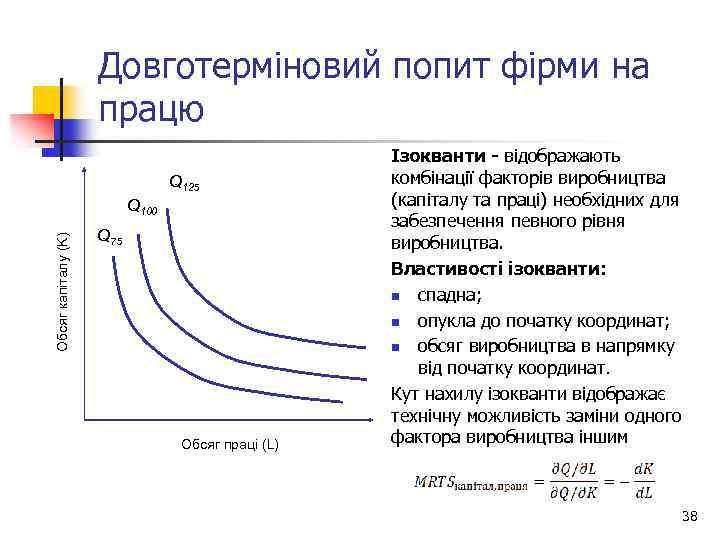 Довготерміновий попит фірми на працю Q 125 Обсяг капіталу (K) Q 100 Q 75