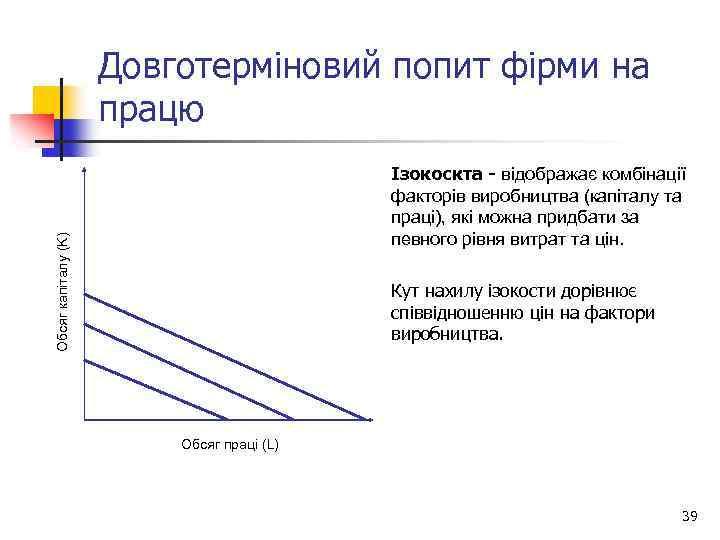 Довготерміновий попит фірми на працю Обсяг капіталу (K) Ізокоскта - відображає комбінації факторів виробництва