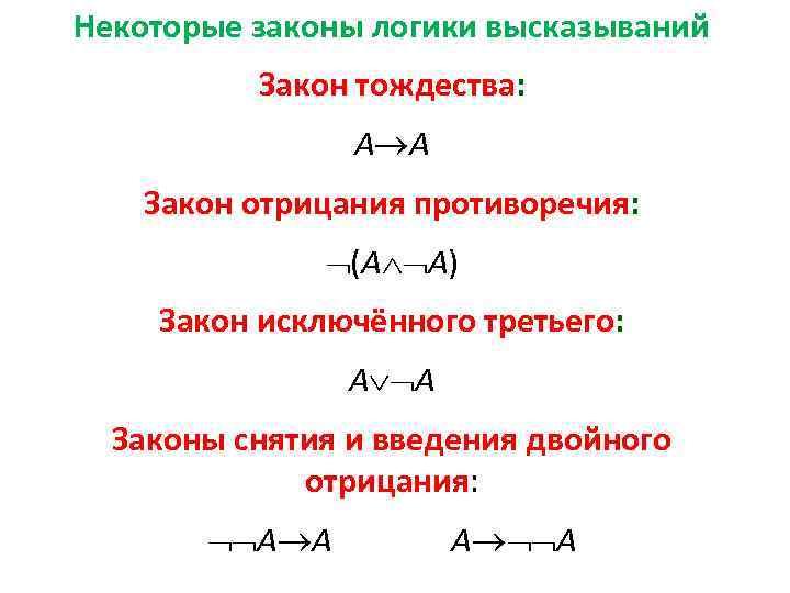 Некоторые законы логики высказываний Закон тождества: А А Закон отрицания противоречия: (А А) Закон