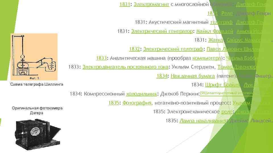 1831: Электромагнит с многослойной обмоткой: Джозеф Генри 1831: Реле: Джозеф Генри 1831: Акустический магнитный