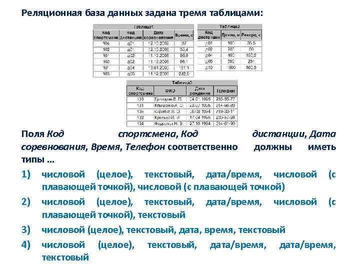 Реляционная база данных задана тремя таблицами: Поля Код спортсмена, Код дистанции, Дата соревнования, Время,