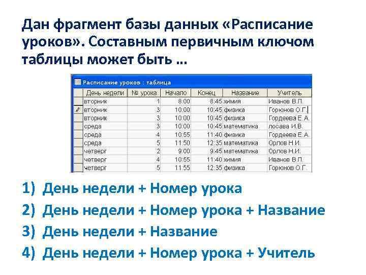 Дан фрагмент базы данных «Расписание уроков» . Составным первичным ключом таблицы может быть …