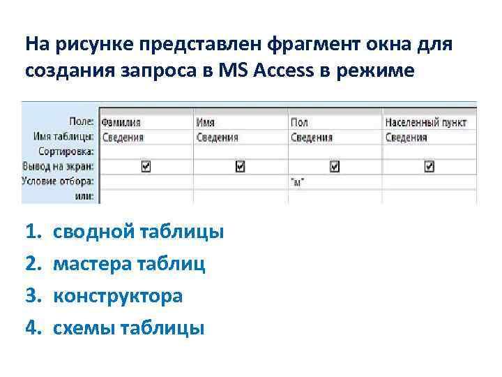 На рисунке представлен фрагмент окна для создания запроса в MS Access в режиме 1.