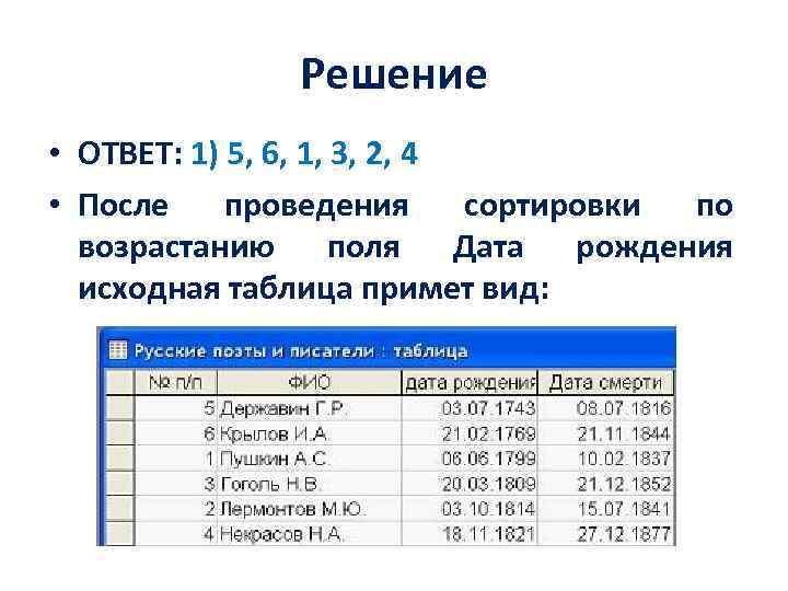 Решение • ОТВЕТ: 1) 5, 6, 1, 3, 2, 4 • После проведения сортировки