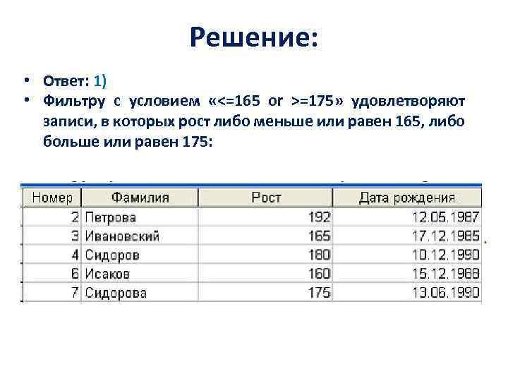 Решение: • Ответ: 1) • Фильтру с условием «<=165 or >=175» удовлетворяют записи, в