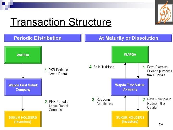Transaction Structure 24