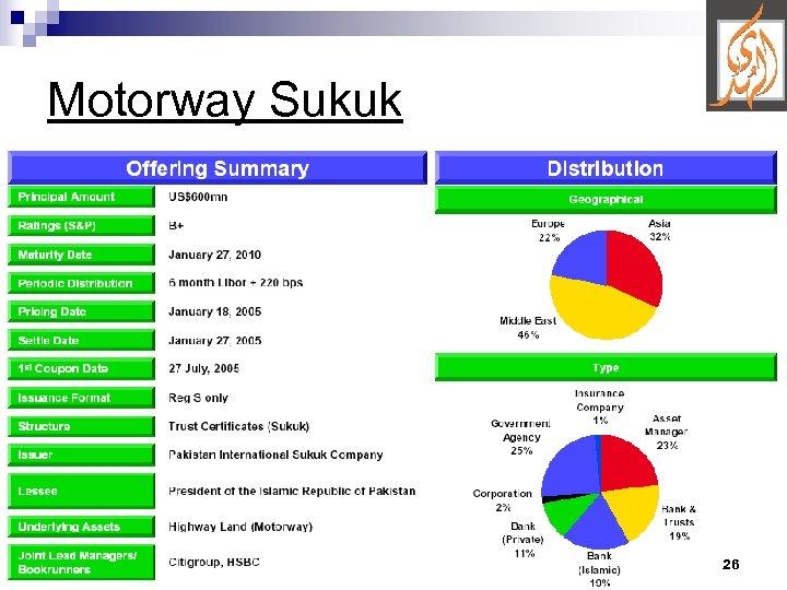 Motorway Sukuk 26