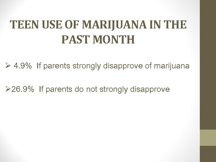 TEEN USE OF MARIJUANA IN THE PAST MONTH Ø 4. 9% If parents strongly