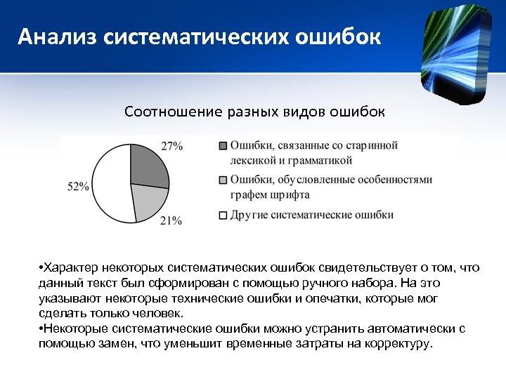 Анализ систематических ошибок Соотношение разных видов ошибок • Характер некоторых систематических ошибок свидетельствует о