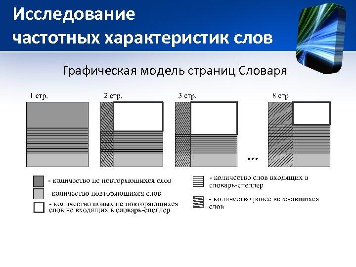 Исследование частотных характеристик слов Графическая модель страниц Словаря