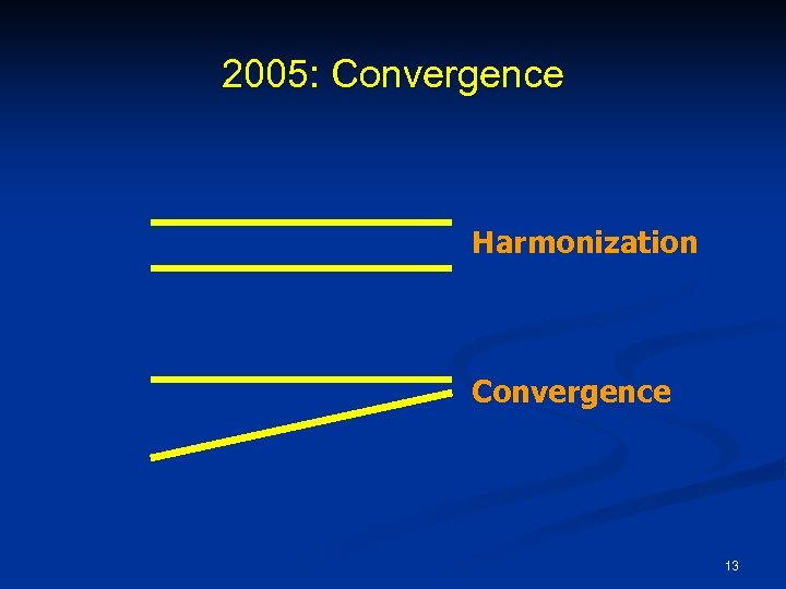 2005: Convergence Harmonization Convergence 13