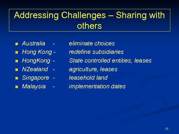 Addressing Challenges – Sharing with others n n n Australia Hong Kong Hong. Kong