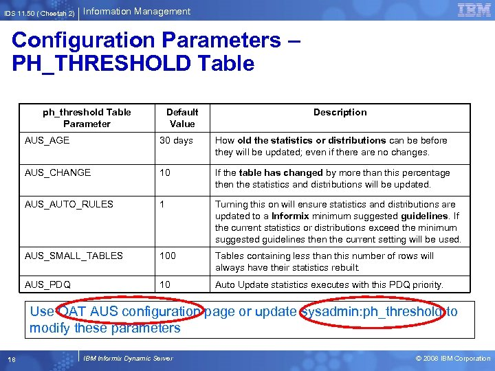 IDS 11. 50 ( Cheetah 2) Information Management Configuration Parameters – PH_THRESHOLD Table ph_threshold