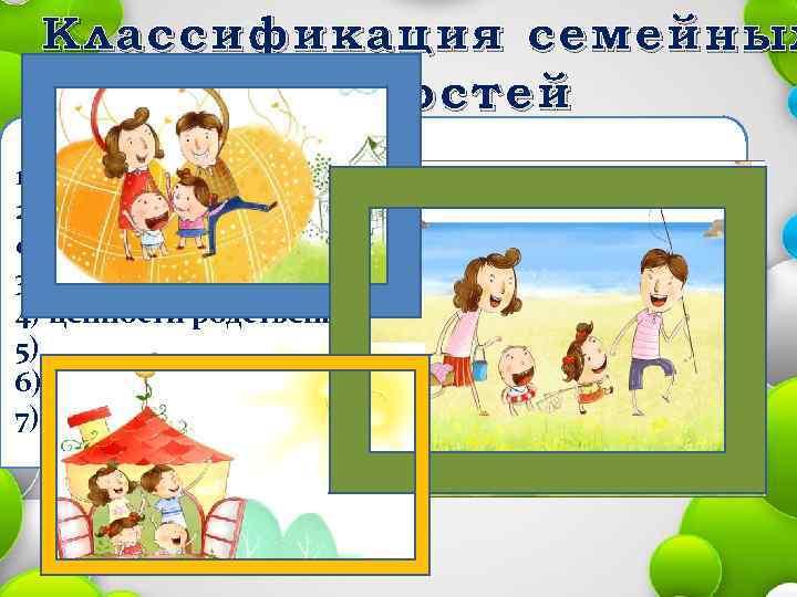 Классификация семейных ценностей 1) ценности супружества; 2) ценности, связанные с демократизацией отношений в семье;