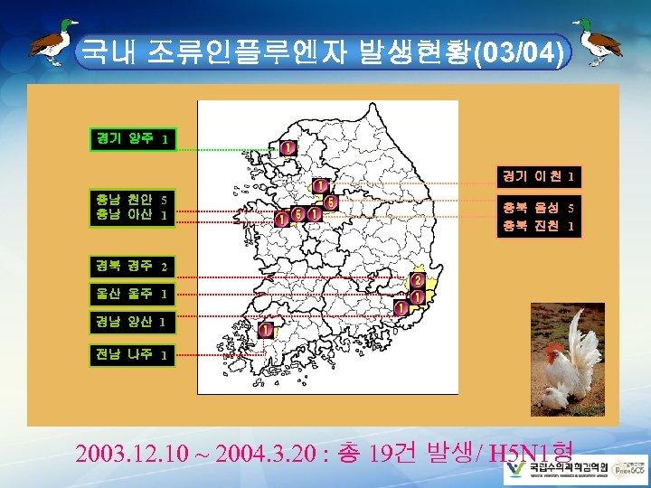 국내 조류인플루엔자 발생현황(03/04) 경기 양주 1 경기 이 천 1 충남 천안 5 충남