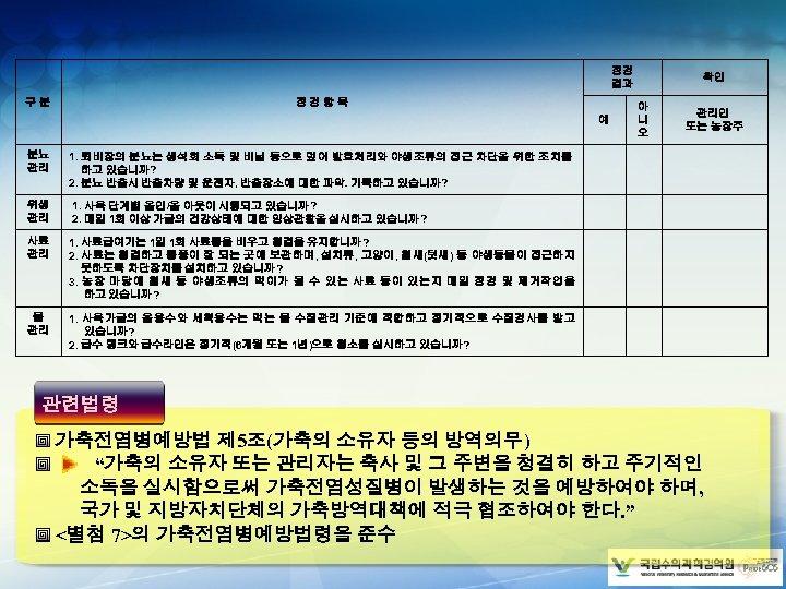 점검 결과 구 분 점 검 항 목 확인 예 아 니 오 관리인