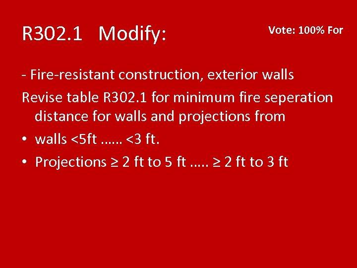 R 302. 1 Modify: Vote: 100% For - Fire-resistant construction, exterior walls Revise table
