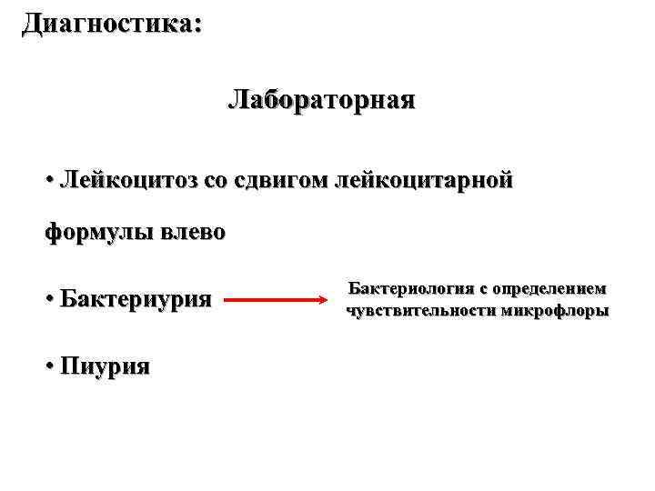 Диагностика: Лабораторная • Лейкоцитоз со сдвигом лейкоцитарной формулы влево • Бактериурия • Пиурия Бактериология