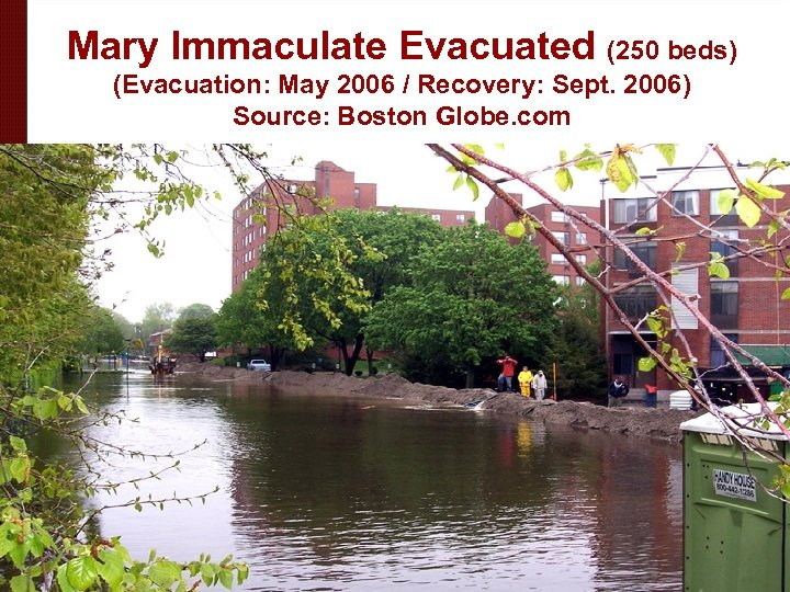 Mary Immaculate Evacuated (250 beds) (Evacuation: May 2006 / Recovery: Sept. 2006) Source: Boston