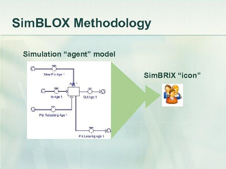 "Sim. BLOX Methodology Simulation ""agent"" model Sim. BRIX ""icon"""