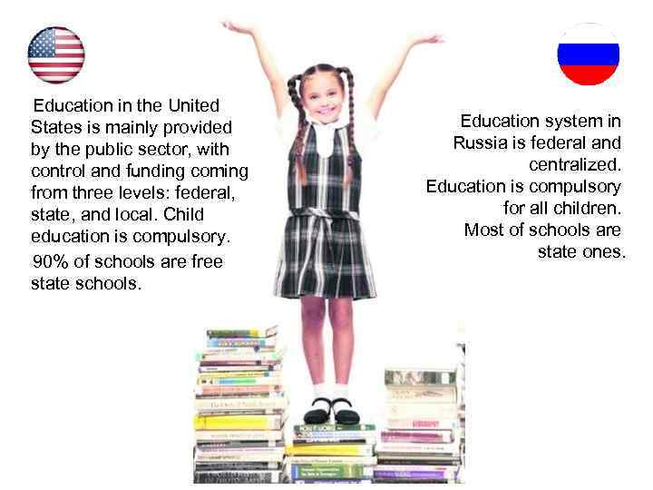 Education in the United States is mainly provided by the public sector, with control