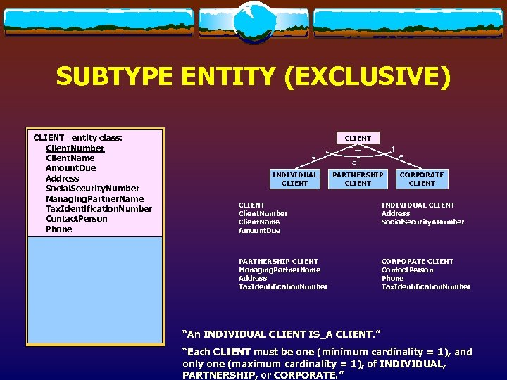 SUBTYPE ENTITY (EXCLUSIVE) CLIENT entity class: Client. Number Client. Name Amount. Due Address Social.