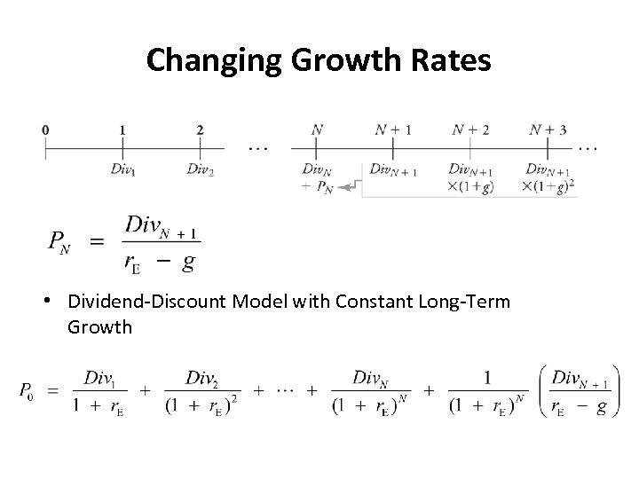 Changing Growth Rates • Dividend-Discount Model with Constant Long-Term Growth