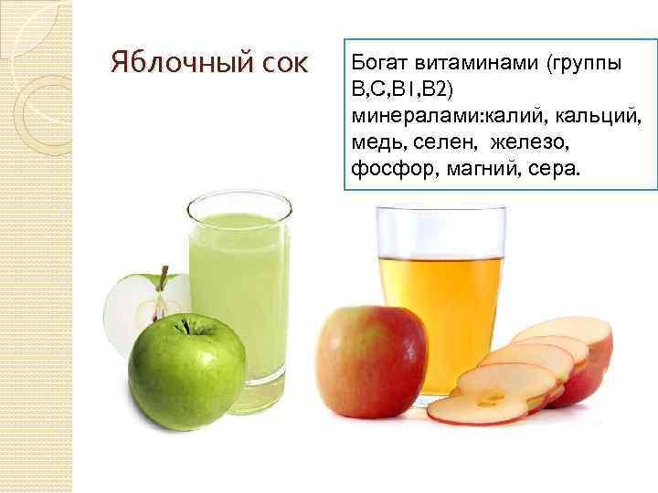 Яблочный сок Богат витаминами (группы В, С, В 1, В 2) минералами: калий, кальций,
