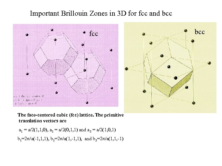 Important Brillouin Zones in 3 D for fcc and bcc fcc The face-centered cubic
