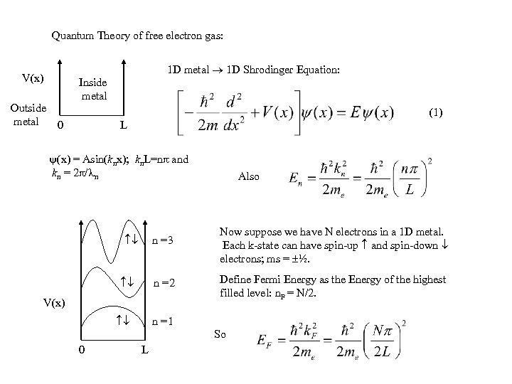 Quantum Theory of free electron gas: 1 D metal 1 D Shrodinger Equation: V(x)