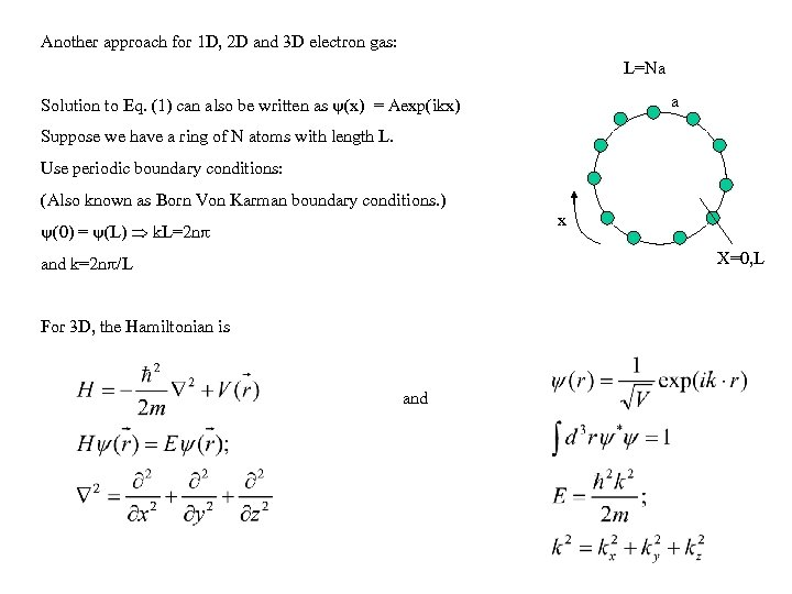 Another approach for 1 D, 2 D and 3 D electron gas: L=Na a