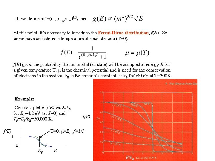 If we define m*=(mxxmyymzz)1/3, then At this point, it's necessary to introduce the Fermi-Dirac