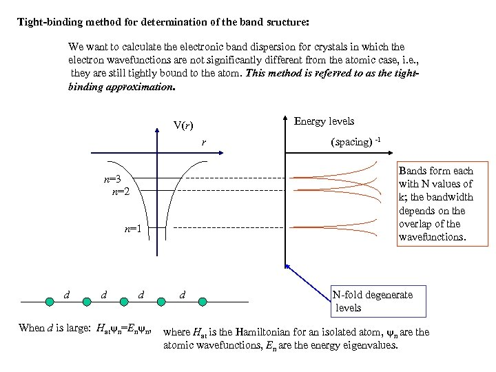 Tight-binding method for determination of the band sructure: We want to calculate the electronic