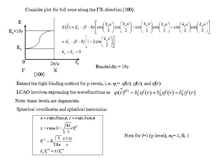 Consider plot for full zone along the X-direction [100]: E Eo+16 Eo 0 [100]