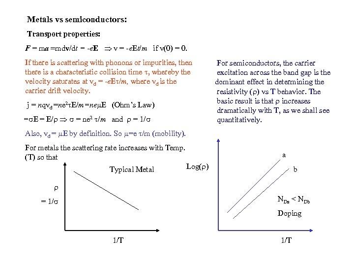 Metals vs semiconductors: Transport properties: F = ma =mdv/dt = -e. E v =