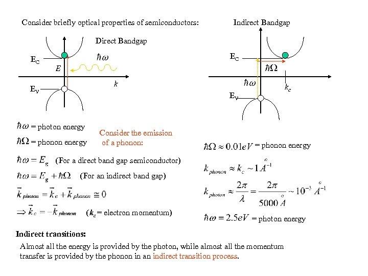Consider briefly optical properties of semiconductors: Indirect Bandgap Direct Bandgap EC EC E k