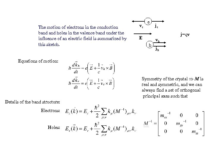 The motion of electrons in the conduction band holes in the valence band under